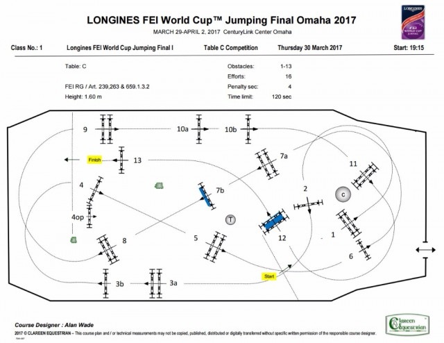Der Parcours von Runde eins beim Longines FEI World Cup™ Jumping Final in Omaha 2017. © FEI