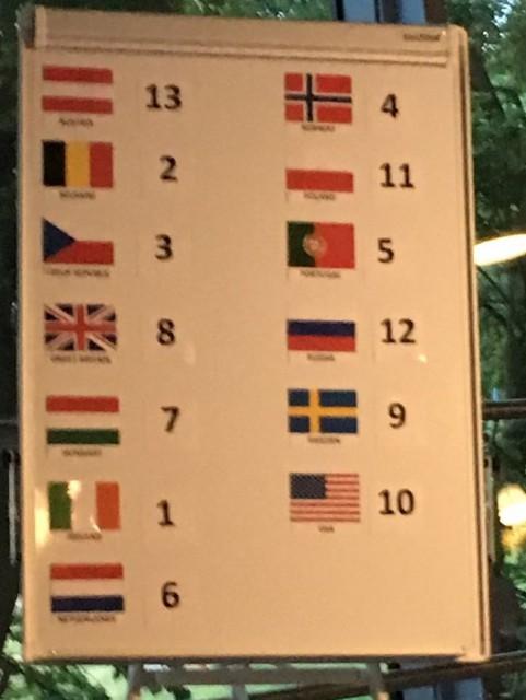 Als erste der 13 Nationen geht Irland morgen ins Rennen im Nations Cup von Sopot. © privat