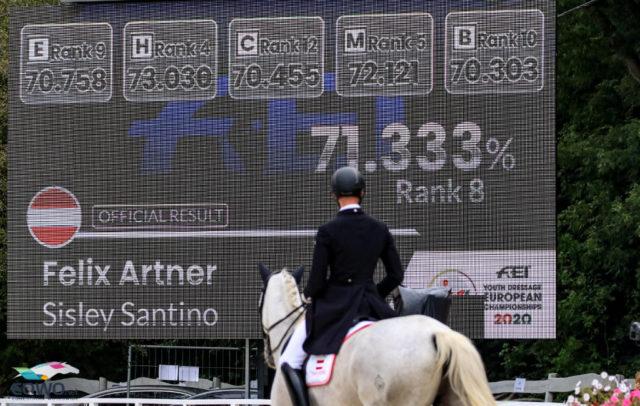 Kann Felix Artner wie 2019 das Einzel-Finale erreichen? Der Individual-Test steht Mittwoch (12.8.) bzw. Donnerstag (13.8.2020) am Programm. © Petra Kerschbaum